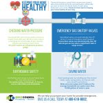 Keeping your home healthy infographic